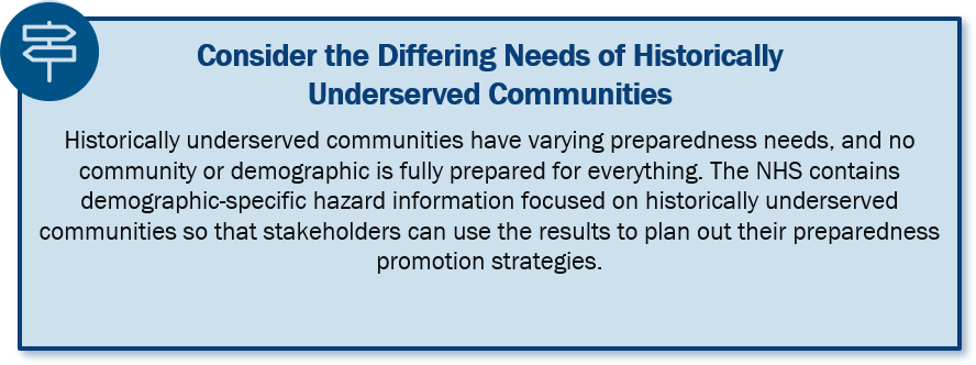 Consider the Needs of Historically Underserved Communities
